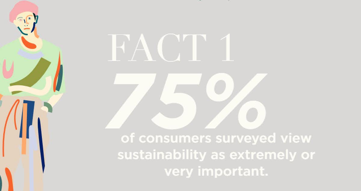 Facts about slowing down sustainability in fashion taken from 2019 Pulse of the Fashion Industry Report
